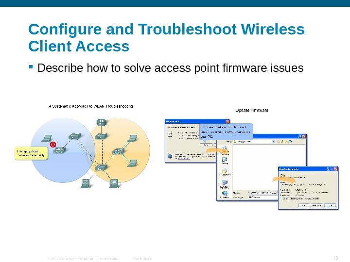 © 2006 Cisco Systems, Inc. All rights reserved. Cisco Public 13 Configure and Troubleshoot Wireless Client
