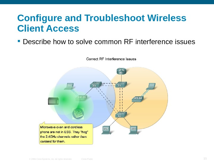 © 2006 Cisco Systems, Inc. All rights reserved. Cisco Public 15 Configure and Troubleshoot Wireless Client
