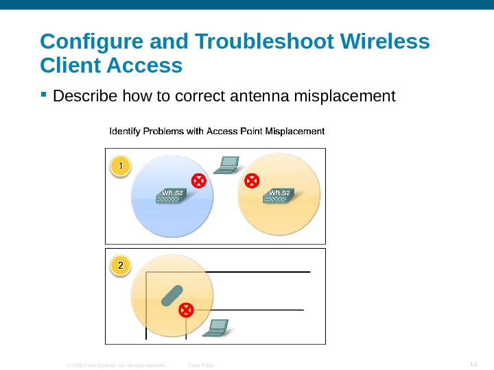 © 2006 Cisco Systems, Inc. All rights reserved. Cisco Public 16 Configure and Troubleshoot Wireless Client