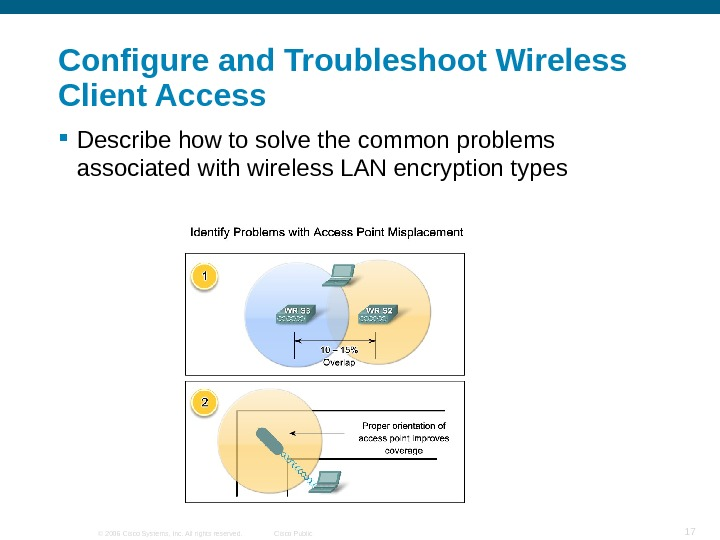© 2006 Cisco Systems, Inc. All rights reserved. Cisco Public 17 Configure and Troubleshoot Wireless Client