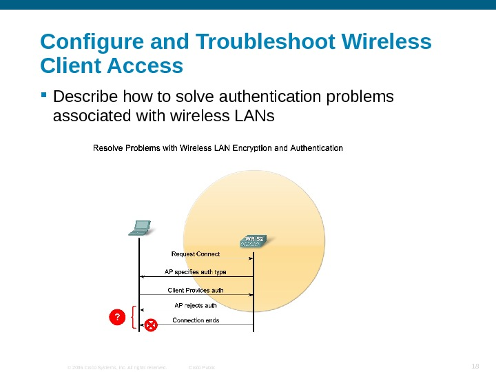 © 2006 Cisco Systems, Inc. All rights reserved. Cisco Public 18 Configure and Troubleshoot Wireless Client