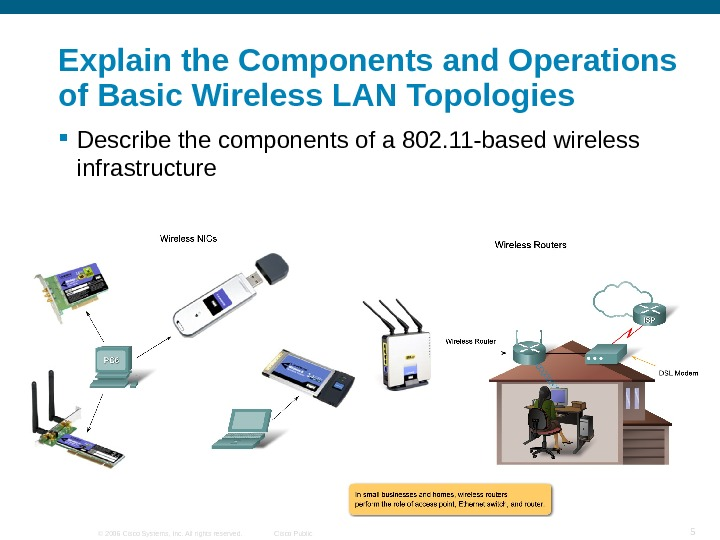 © 2006 Cisco Systems, Inc. All rights reserved. Cisco Public 5 Explain the Components and Operations