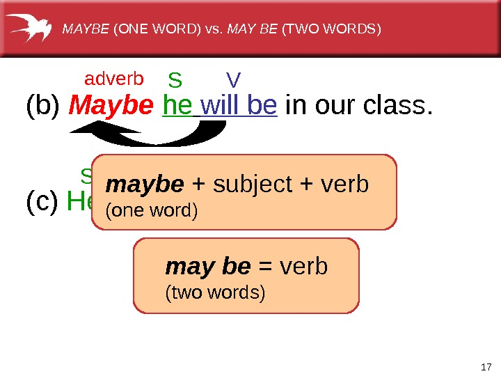 17(c) He  may be  inourclass. VS (b) Maybe  he  willbe inourclass. adverb
