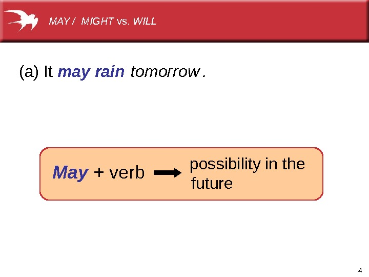 4(a)It may rain   .  possibilityinthe May  +  verb futuretomorrow MAY /