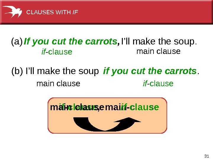 31 If you cut the  carrots ,  (b)I'llmakethesoup if - clause I'llmakethesoup. (a) mainclause