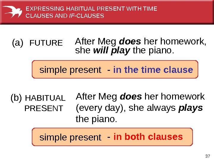 37 (a) FUTURE (b) HABITUAL PRESENT simplepresent - in the time  clause After. Meg does