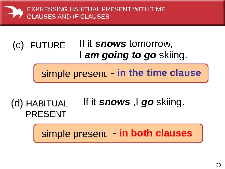 38 (c) FUTURE (d) HABITUAL PRESENT simplepresent  - in the time  clause Ifit snows