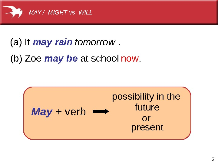 5(a)It may rain (b)Zoe may be atschool  possibilityinthe May  +  verb future ortomorrow