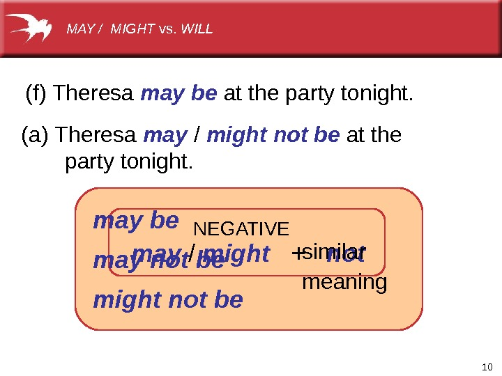 10(f)Theresa may be atthepartytonight. (a) Theresa may / might not be atthe partytonight. may / might