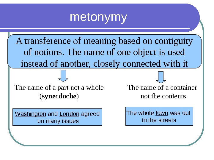 metonymy A transference of meaning based on contiguity of notions. The name of one object is