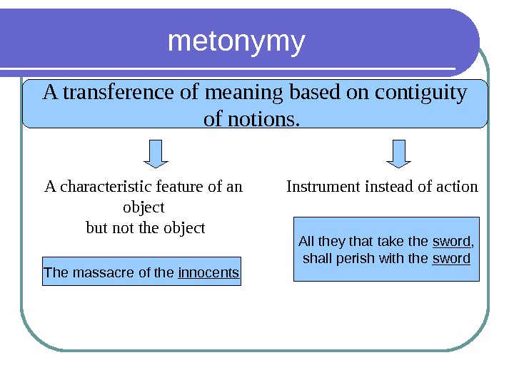metonymy A transference of meaning based on contiguity of notions.  A characteristic feature of an