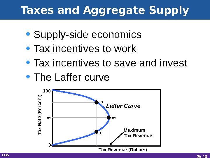 Taxes and Aggregate Supply • Supply-side economics • Tax incentives to work • Tax incentives to