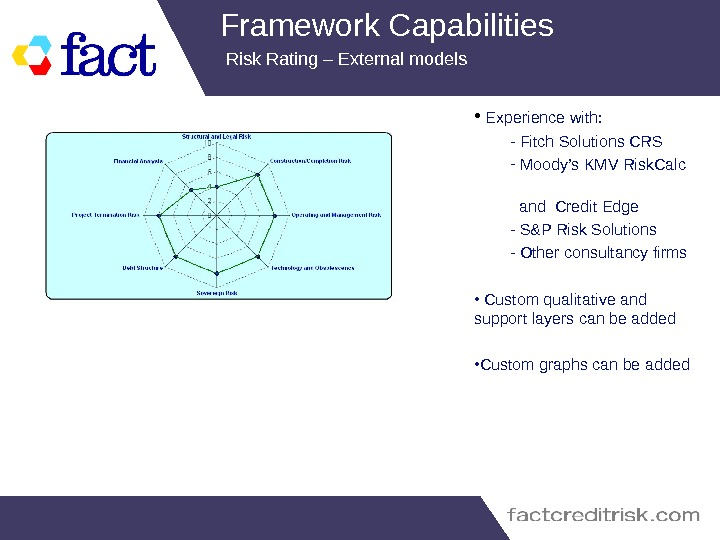 Framework Capabilities Risk Rating – External models •  Experience with: - Fitch Solutions CRS -
