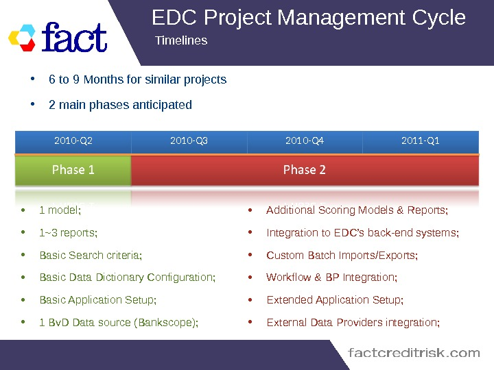 EDC Project Management Cycle Timelines • 6 to 9 Months for similar projects • 2 main