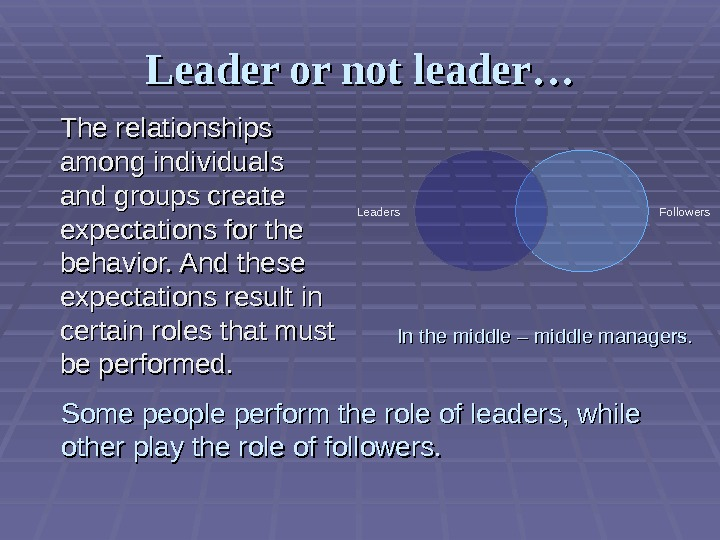 Leader or not leader… The relationships among individuals and groups create expectations for the behavior. And