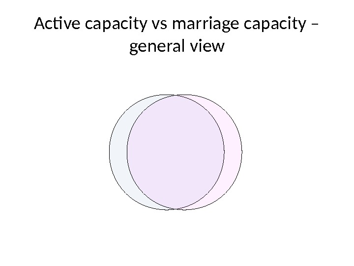 Active capacity vs marriage capacity – general view