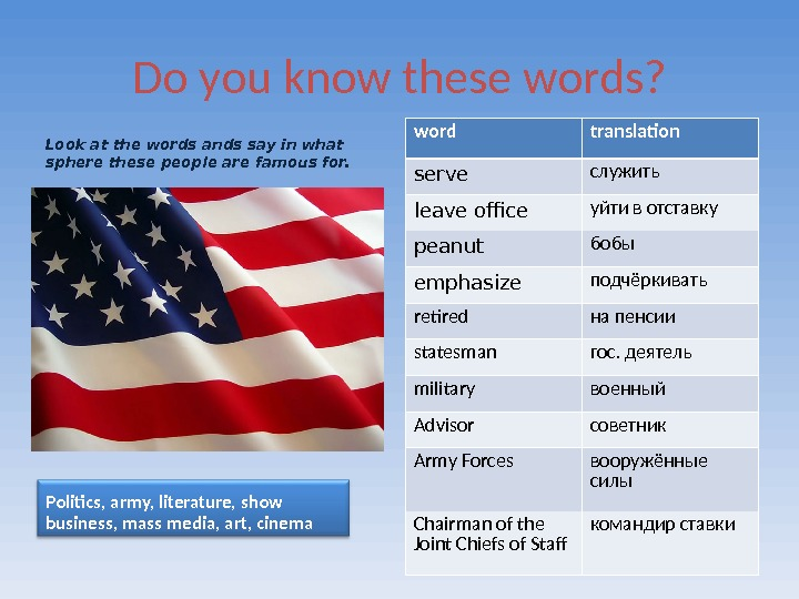 Do you know these words? Look at the words ands say in what sphere these people