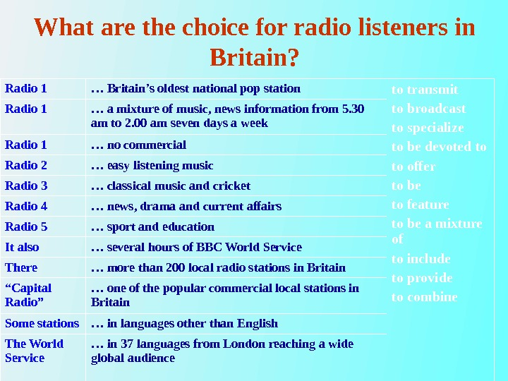 What are the choice for radio listeners in Britain? Radio 1 … Britain's oldest national pop