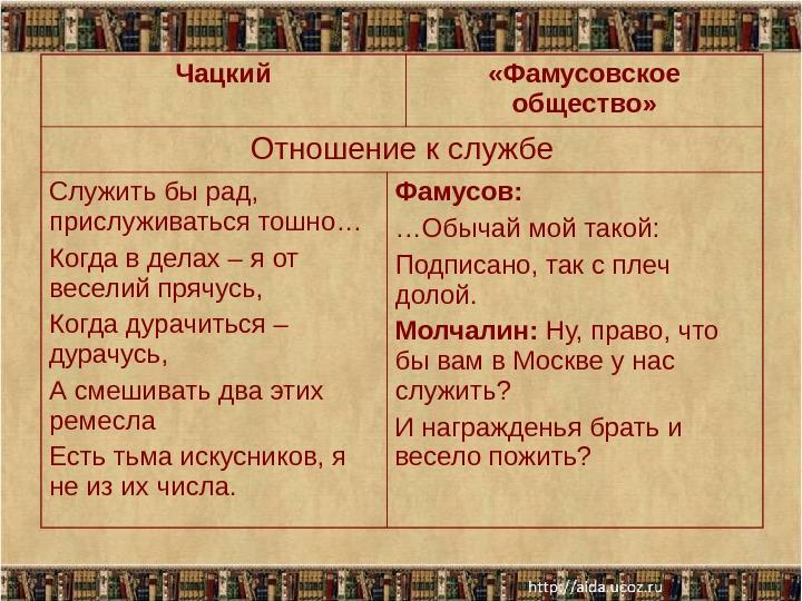 фамусов о любви цитаты