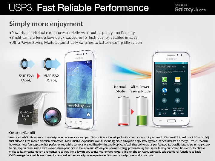 An advanced CPU is essential to smartphone performance and your Galaxy J 1 ace is equipped