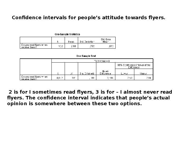 Confidence intervals for people's attitude towards flyers. 2 is for I sometimes read flyers, 3
