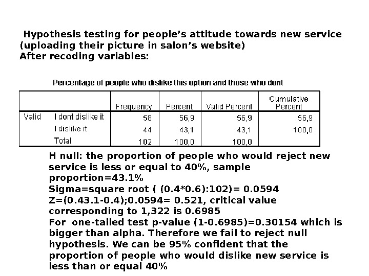 Hypothesis testing for people's attitude towards new service (uploading their picture in salon's website) After