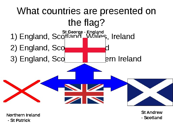 What countries are presented on the flag? 1) England, Scotland, Wales, Ireland 2) England,