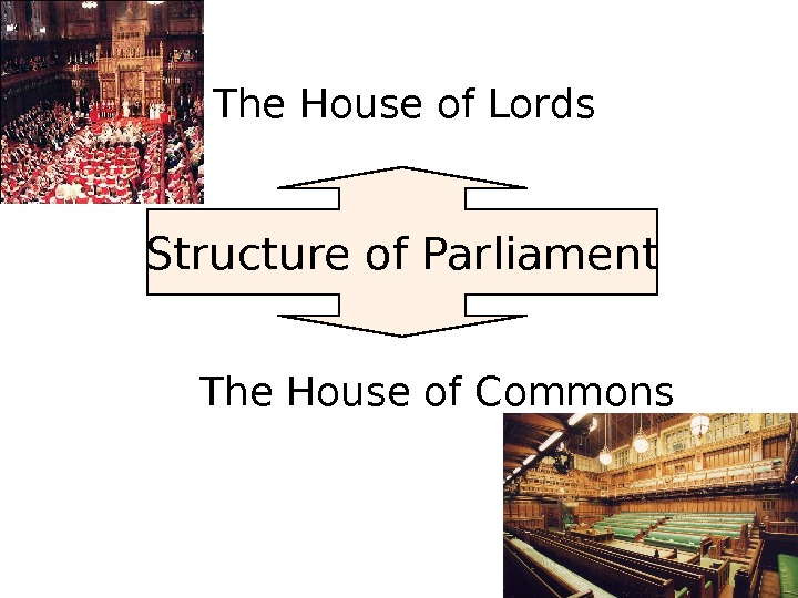Structure of Parliament The House of Lords The House of Commons