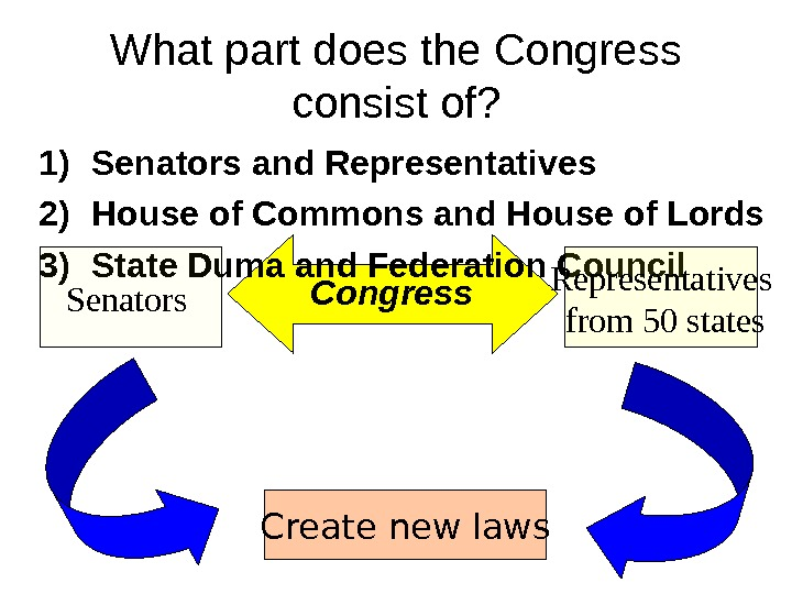 What part does the Congress consist of? 1) Senators and Representatives 2) House of