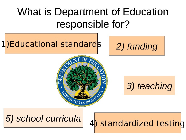 What is Department of Education responsible for? 1) Educational standards 4) standardized testing 5)