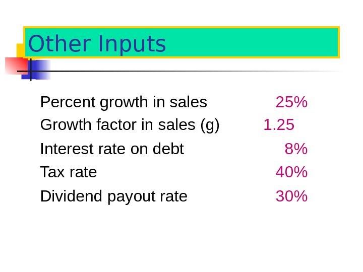 Other Inputs Percent growth in sales 25 Growth factor in sales (g) 1. 25 Interest rate