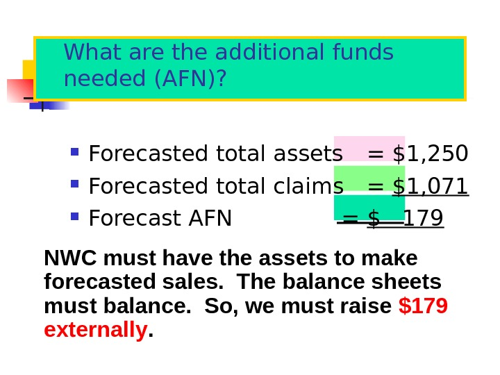 What are the additional funds needed (AFN)?  Forecasted total assets = $1, 250 Forecasted total