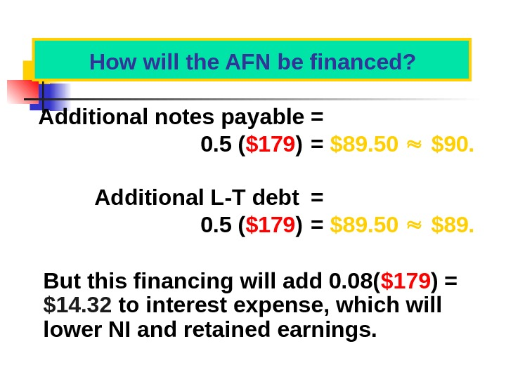 How will the AFN be financed? Additional notes payable =      0.