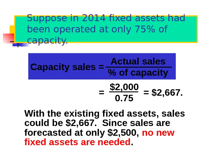 Suppose in 2014 fixed assets had been operated at only 75 of capacity. With the existing