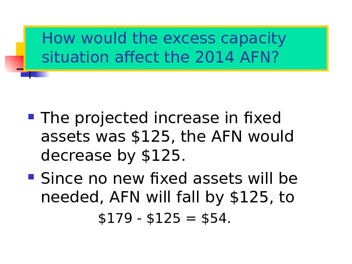 How would the excess capacity situation affect the 2014 AFN?  The projected increase in fixed