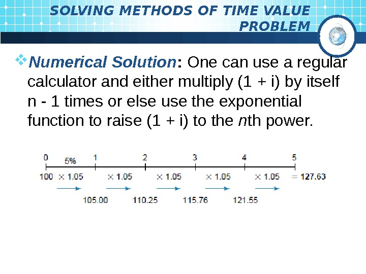 SOLVING METHODS OF TIME VALUE PROBLEM Numerical Solution :  One can use a
