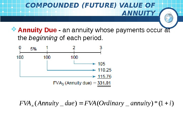 COMPOUNDED (FUTURE) VALUE OF ANNUITY Annuity Due - an annuity whose payments occur