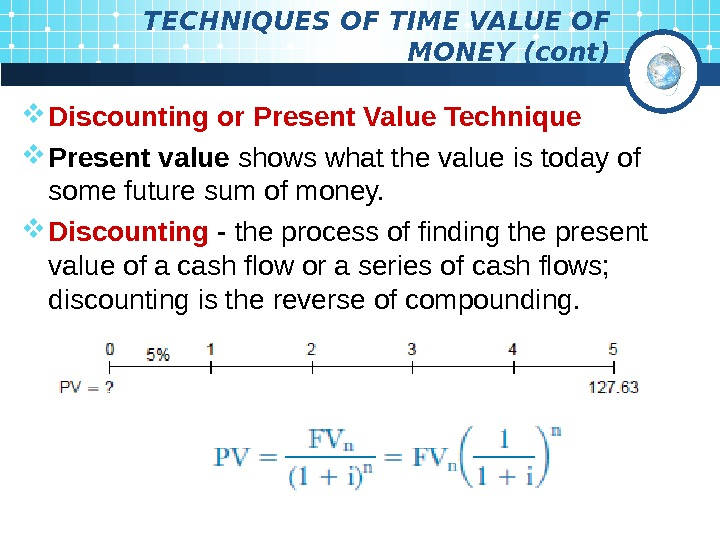 TECHNIQUES OF TIME VALUE OF MONEY (cont) Discounting or Present Value Technique Present value
