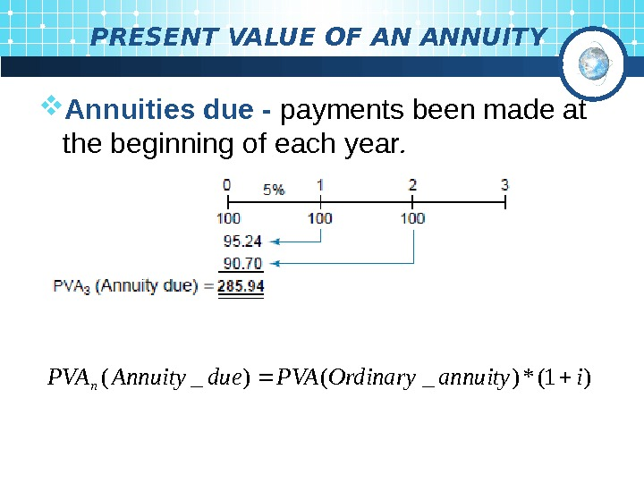 PRESENT VALUE OF AN ANNUITY Annuities due - payments been made at the beginning
