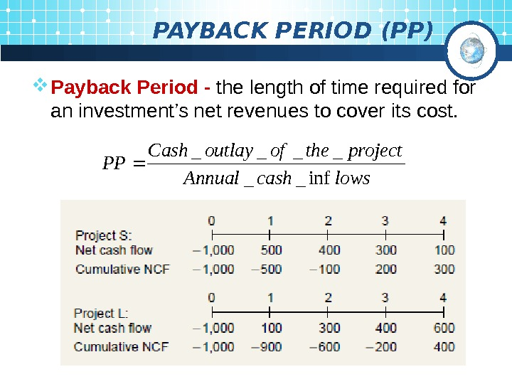 PAYBACK PERIOD (PP) Payback Period -  the length of time required for an