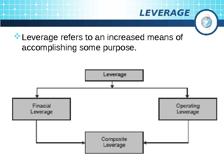 LEVERAGE Leverage refers to an increased means of accomplishing some purpose.