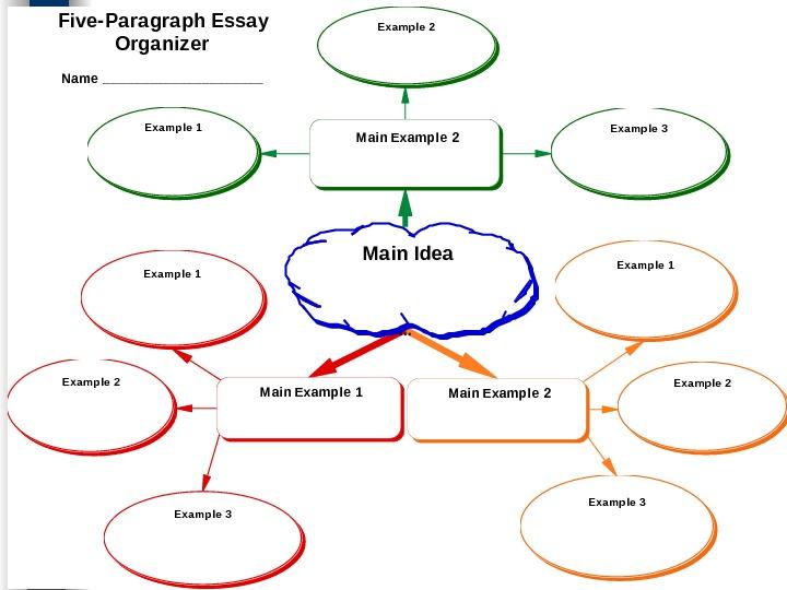 Law essay writing service