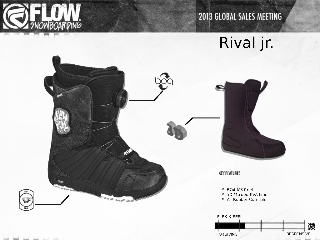 Rival jr.  BOA M 3 Reel 3 D Molded EVA Liner All Rubber Cup sole