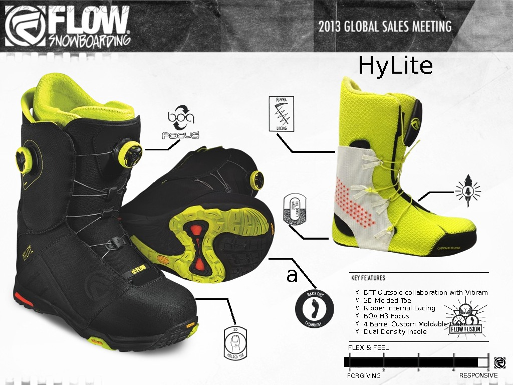 Hy. Lite BFT Outsole collaboration with Vibram 3 D Molded Toe Ripper Internal Lacing BOA H