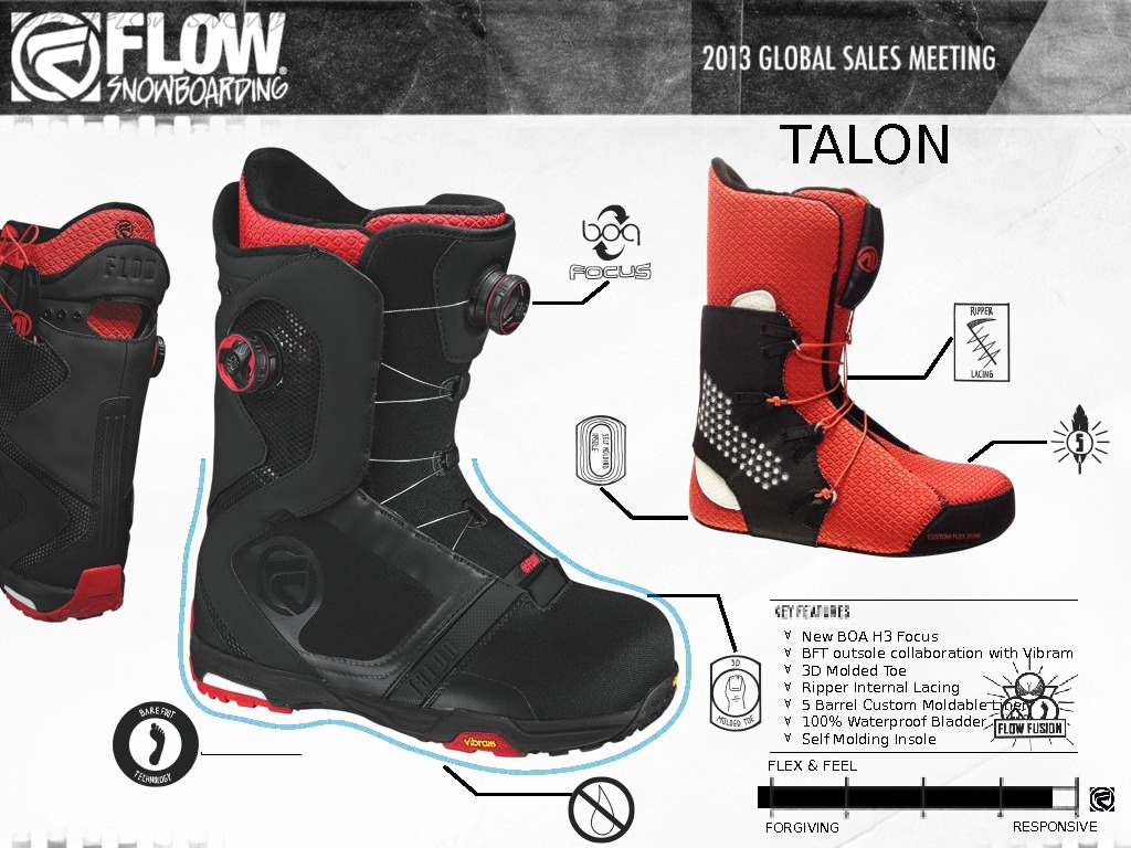 TALON New BOA H 3 Focus  BFT outsole collaboration with Vibram 3 D Molded Toe