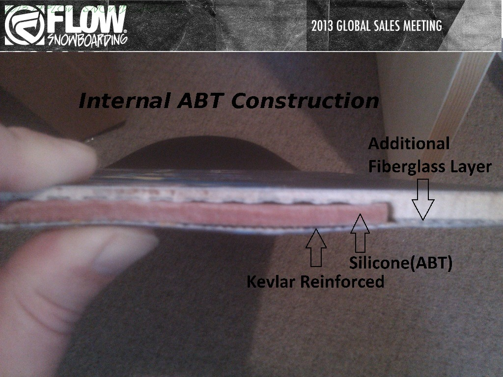 Internal ABT Construction