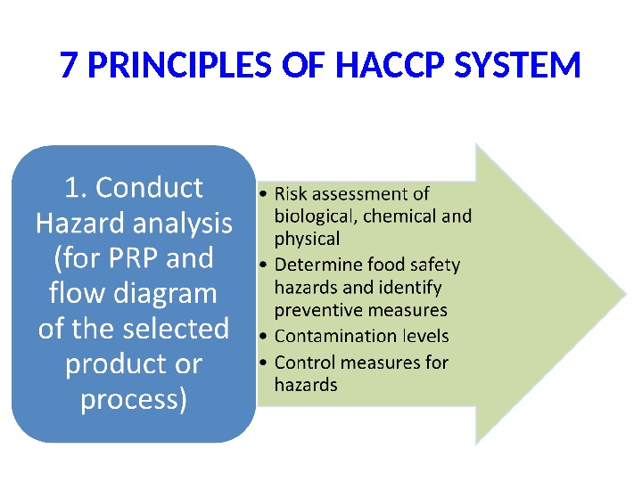 7 PRINCIPLES OF HACCP SYSTEM