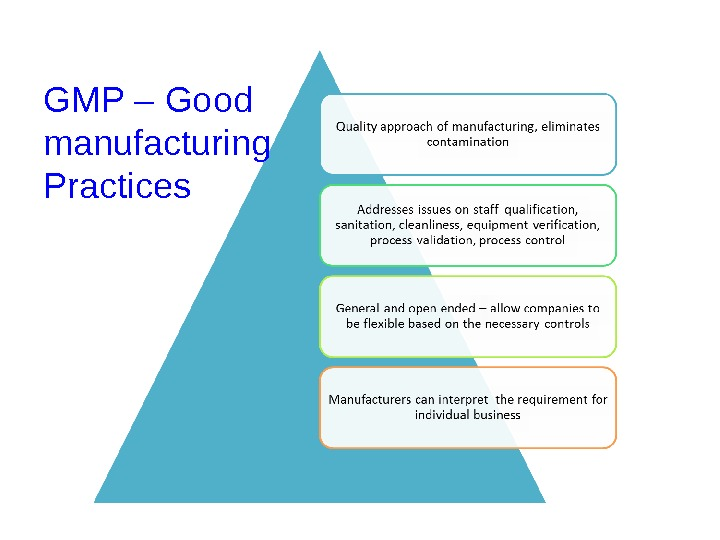 GMP – Good manufacturing Practices