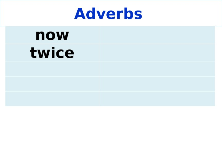 Adverbs now twice