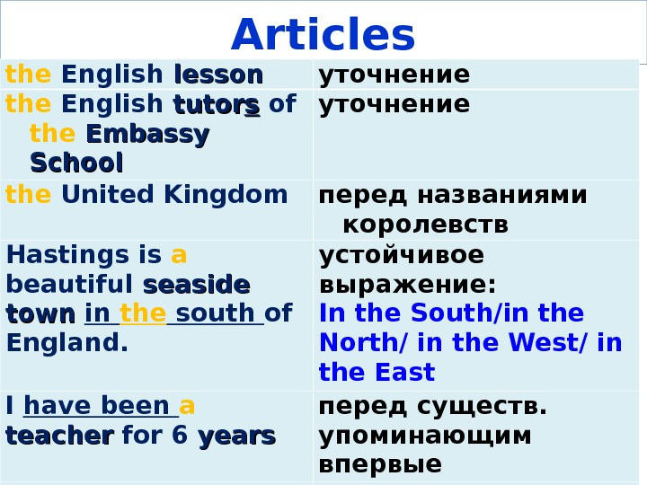 Articles the English lesson уточнение the English tutor ss of the  Embassy  School уточнение